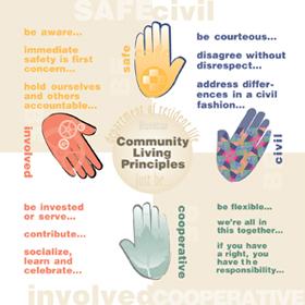 Community-Living-Principles
